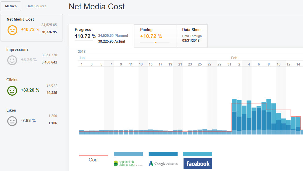graphic_view_of_daily_net_media_cost.jpg